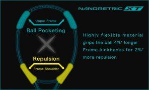 Le cadre de la raquette permet une meilleure peformance du lancer